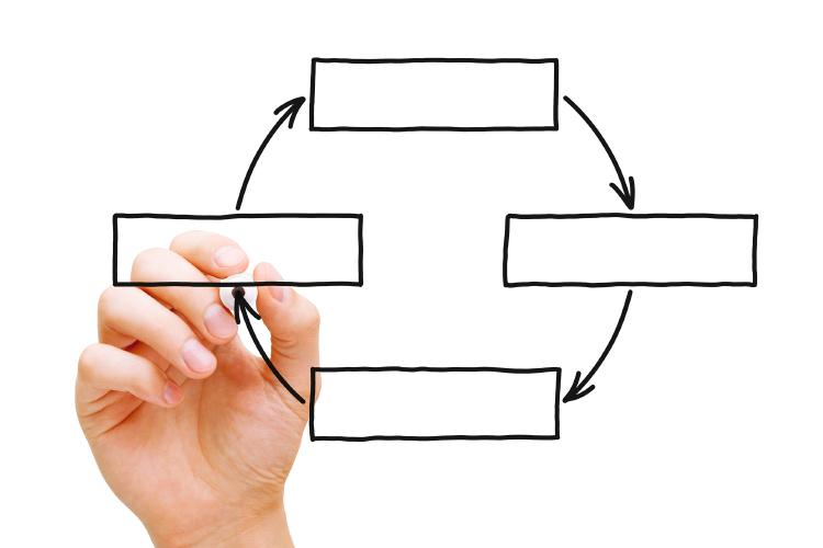 デザイン効果を最大化する社内・社外の体制とは?