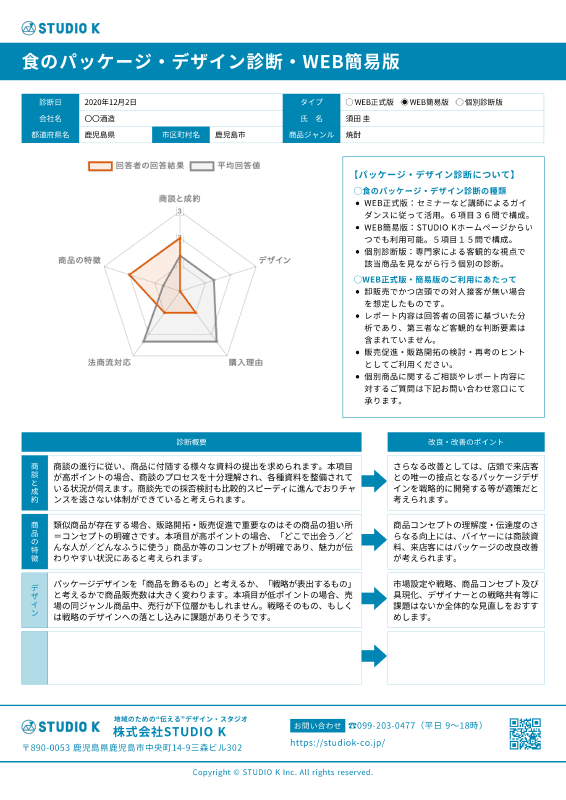 診断結果レポート・イメージ